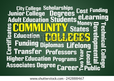 Community Colleges word cloud on green background - stock photo