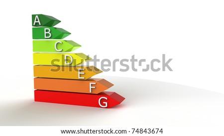 Computer 3D rendering of n energy economy rating diagram - stock photo