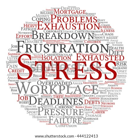 Concept conceptual mental stress at workplace or job abstract round word cloud isolated on background, metaphor to health, work, depression, problem, exhaustion, breakdown, deadlines, risk, pressure - stock photo