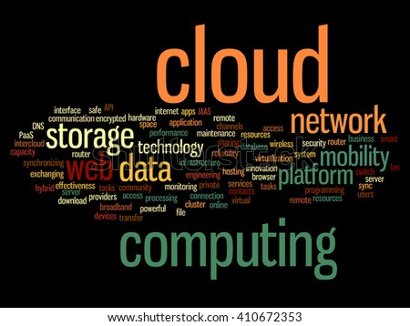 Concept conceptual web cloud computing technology abstract wordcloud isolated on background, metaphor to communication, business, storage, service, internet, virtual, online, mobility hosting - stock photo