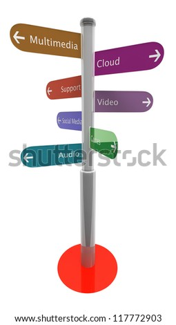 Concept of computer help. A sign pole pointing the user in the right direction and thus helping the user. Isolated on white. - stock photo