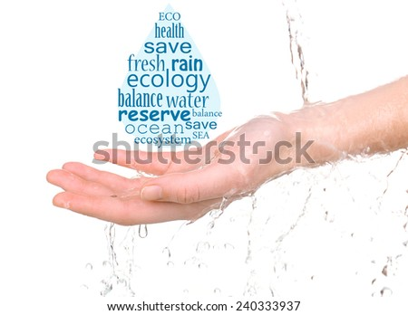 Concept of world's water reserve, words in drop shape in hand isolated on white - stock photo