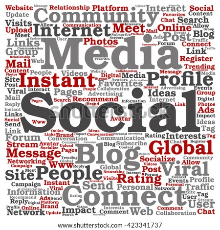 Concept or conceptual social media marketing or communication square word cloud isolated on background, metaphor to networking, community, technology, advertising, global, worldwide tagcloud - stock photo