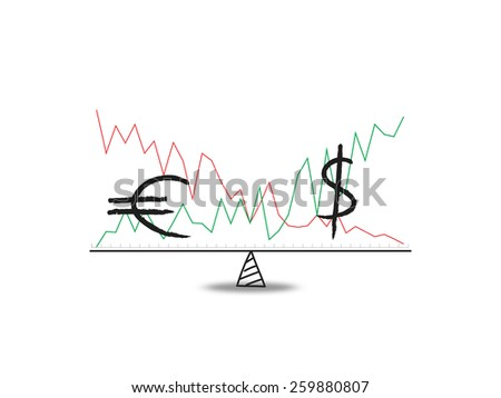 Conceptual financial and business illustration of hand drawn weight measure balance with euro sign on one pan and a dollar sign on the other and increasing and decreasing graph. Isolated on white. - stock photo