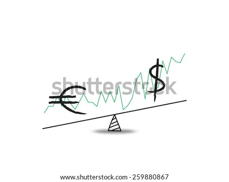 Conceptual financial and business illustration of hand drawn weight measure imbalance with euro sign on one pan and a dollar sign on the other and increasing value graph. Isolated on white. - stock photo