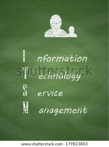 Conceptual ITSM acronym written on a blackboard. Information Technology Service Management. - stock photo