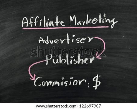 conceptual of affiliate market written on blackboard - stock photo