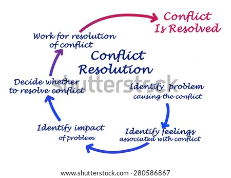Conflict Stock Photos, Images, & Pictures | Shutterstock