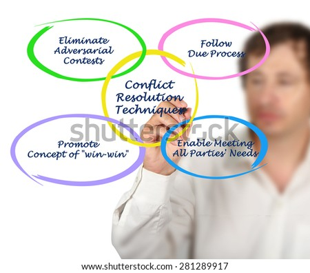 Conflict Resolution Techniques - stock photo