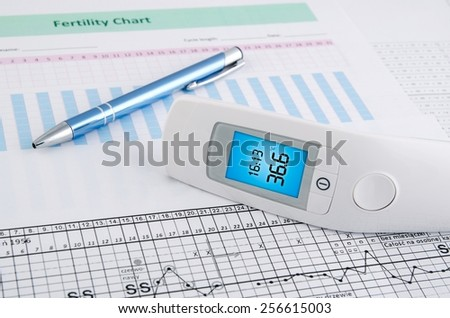 Contactless digital thermometer on fertility chart background - stock photo