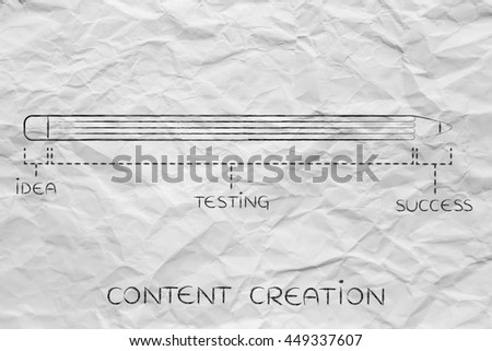 content creation: diagram with pencil metaphor, long testing phase after coming up with an idea before reaching success - stock photo