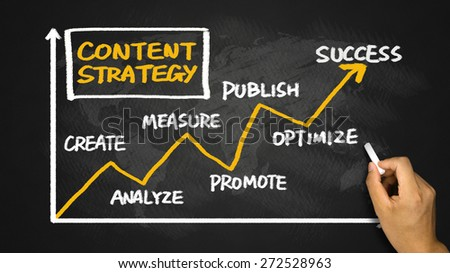 content strategy concept chart handwriting on whiteboard - stock photo
