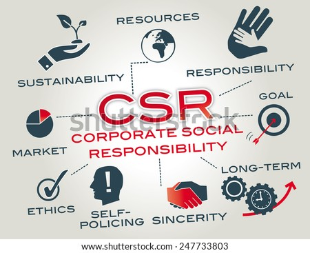 Corporate social responsibility is a form of corporate self-regulation integrated into a business model  - stock photo