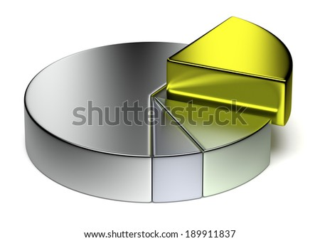 Creative abstract business statistics, financial analysis, precious metal trading concept: metallic 3D pie chart with golden sector on white background - stock photo