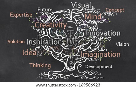 Creativity Grows like a Tree out of a Brain with a Bulb - stock photo
