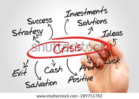 Crisis management diagram, business concept - stock photo