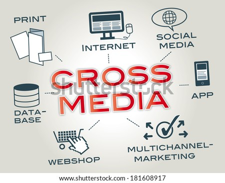 Cross Media is a media property, service, story or experience distributed across media platforms using a variety of media forms - stock photo