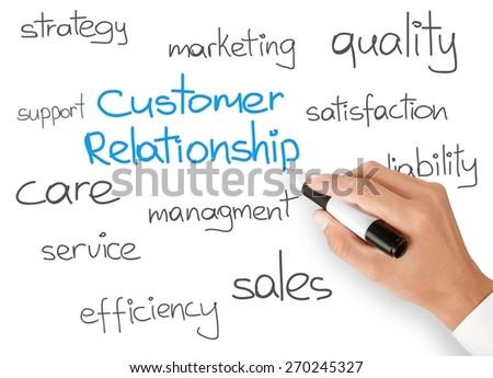Customer, business, process. - stock photo