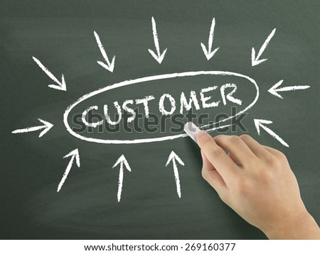 customer concept with arrows written by hand on blackboard - stock photo