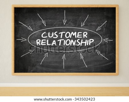 Customer Relationship - 3d render illustration of text on black chalkboard in a room. - stock photo