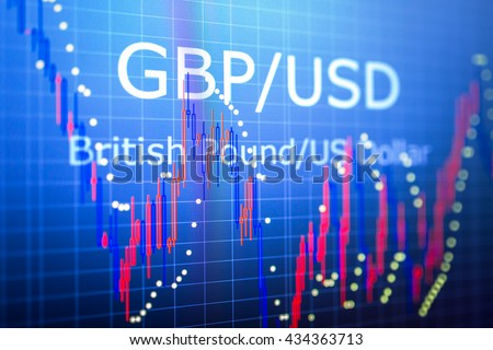Data analyzing in foreign finance market: the charts and quotes on display. Analytics in pairs GBP / USD - stock photo