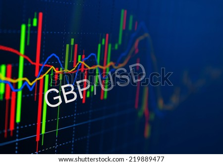 Data analyzing in foreign market: the charts and quotes on display. Analytics in pairs GBP / USD - stock photo