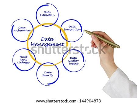 Data Management - stock photo