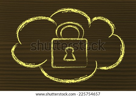 data security on cloud computing, cloud and security lock - stock photo
