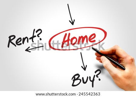 Decide buy or rent for the home, diagram business concept  - stock photo