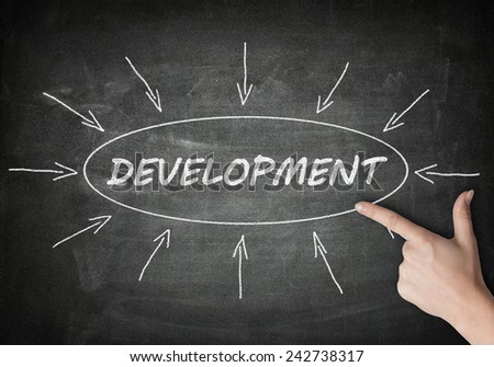 Development process information concept on blackboard with a hand pointing on it. - stock photo