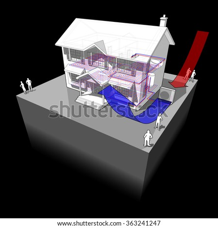 diagram of a classic colonial house with air source heat pump as source of energy for heating and floor heating - stock photo
