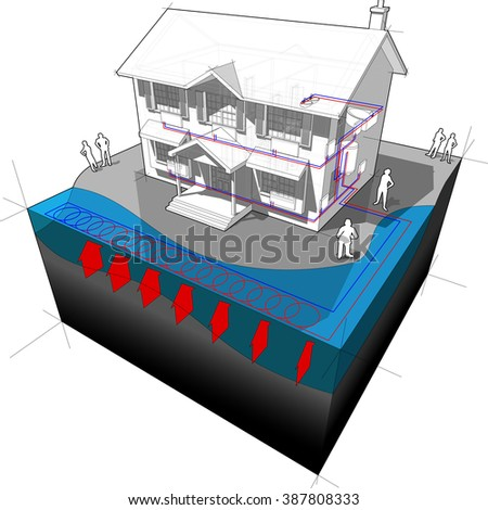 diagram of a classic colonial house with surface water closed loop heat pump as source of energy for heating and radiators - stock photo