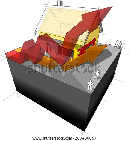 Diagram of a detached house with additional wall and roof isulation and two rising business diagram arrows diagram - stock photo