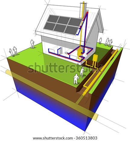diagram of a detached house with traditional heating with natural gas boiler and radiators with solar panels on the roof - stock photo