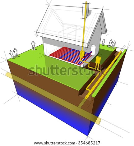 diagram of a detached house with underfloor heating and natural gas boiler - stock photo