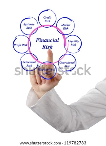 Diagram of financial risks - stock photo