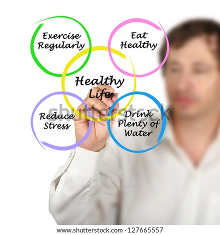 Diagram of healthy life - stock photo