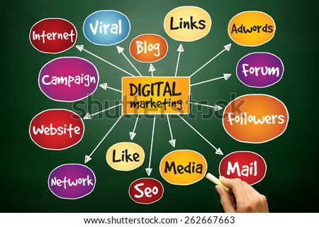 Digital Marketing mind map, business concept on blackboard - stock photo
