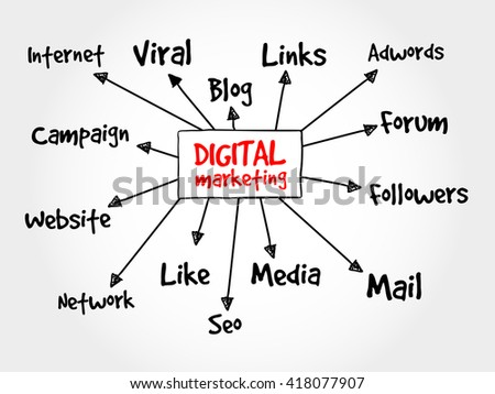 Digital Marketing mind map flowchart concept for presentations and reports - stock photo