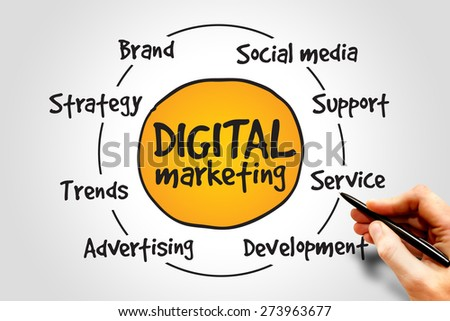 Digital Marketing process, business concept - stock photo