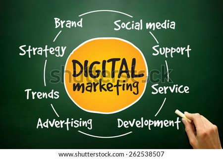Digital Marketing process, business concept on blackboard - stock photo