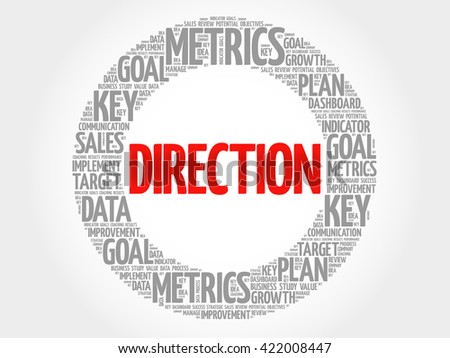 Direction circle word cloud, business concept background - stock photo
