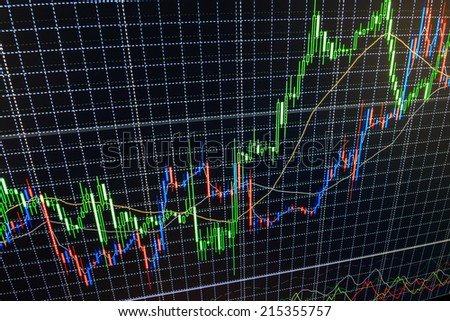 Display of Stock market quotes chart graph on monitor live online screen. Profit, capital growth and financial success concept. - stock photo