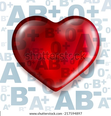 Donating blood and human donation concept as a group of letters as a symbol of blood types with a heart shaped red liquid as a medical metaphor for helping and being a donor of the gift of life. - stock photo