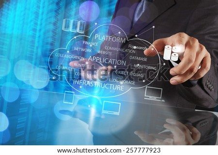Double exposure of Businessman hand working with a Cloud Computing diagram on the new computer interface as concept - stock photo