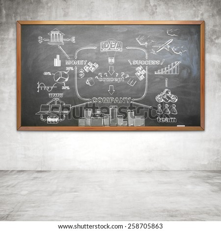 drawing  interaction of money and success on chalk board - stock photo