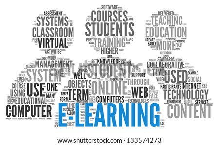 E-learning and education concept in word tag cloud on white - stock photo