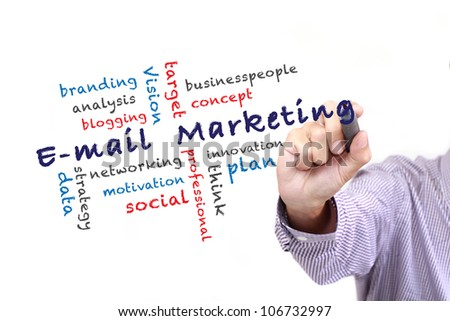 E-mail marketing concept and other related words, hand drawn on white board - stock photo