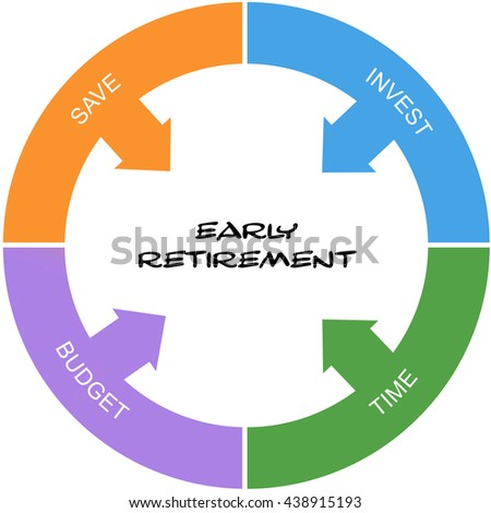 Early Retirement Word Circle Concept with great terms such as invest, save, time and more. - stock photo