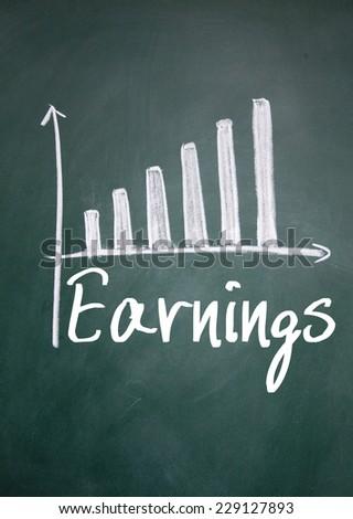 earnings chart on blackboard - stock photo